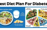 How To Cure Diabetes With Diet – What Is Best Diet Plan For Diabetes
