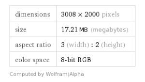 Wolfram|Alpha Image Characteristics, telling details about the details of the picture.