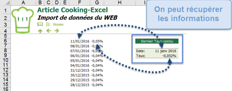 Donnees du WEB 07
