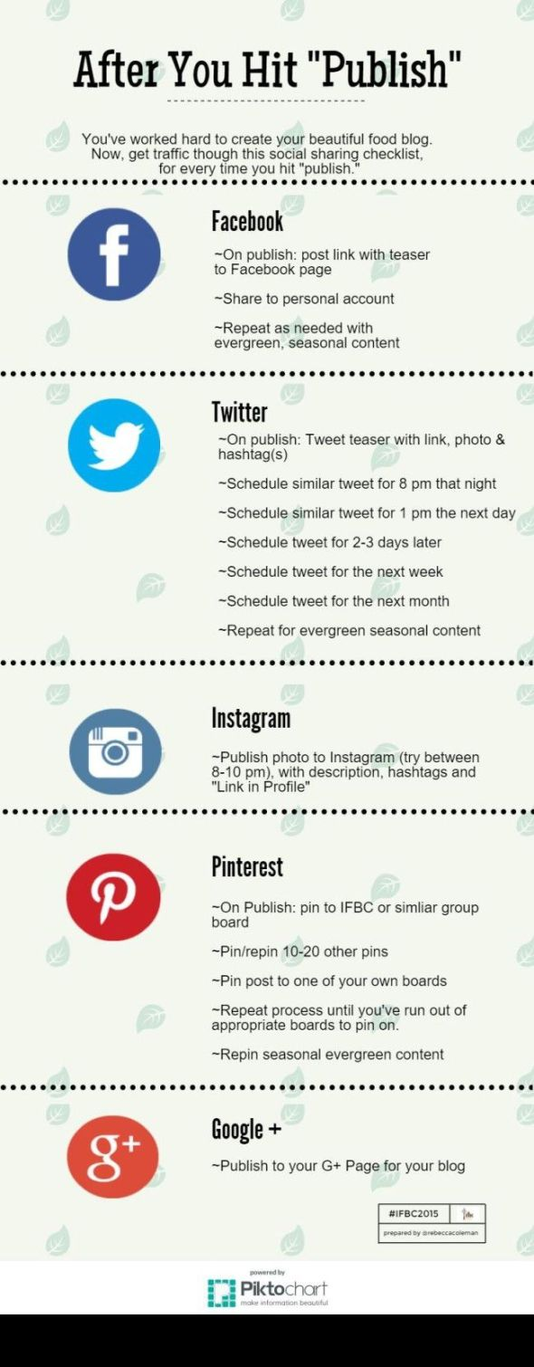 food blogger social sharing checklist