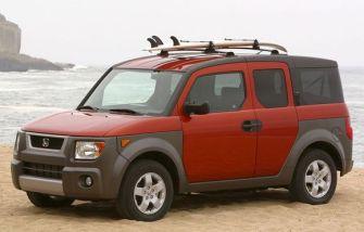 2003 Honda Element Towing Capacity