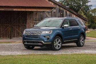 ,how much can a 2017 ford explorer tow,2019 ford explorer towing capacity,ford explorer towing capacity 2021,ford explorer towing capacity 2018,ford explorer towing capacity 2016,2020 ford explorer towing capacity,2017 ford explorer towing capacity with tow package,ford explorer towing capacity 2015,