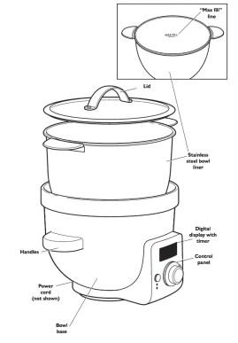 Precise Heat Bowl Parts