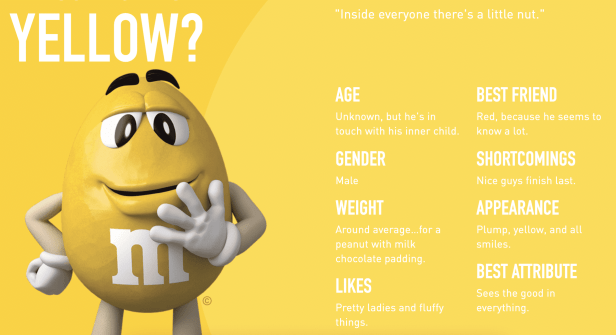"""Info about the M&M character """"Red"""""""