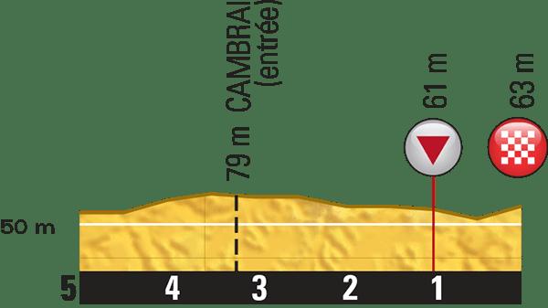 Tour-de-France-2015-Stage-4-last-km.png