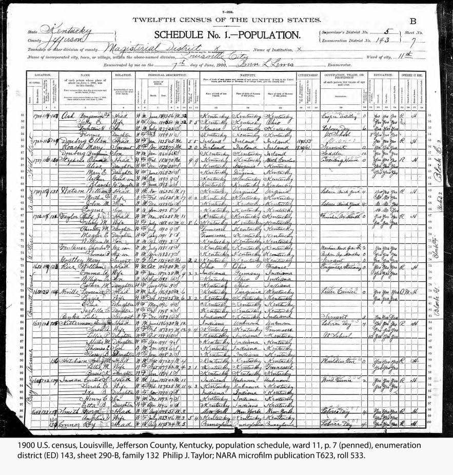 1900 U.S. census, Louisville, Jefferson County, Kentucky, population schedule, ward 11, p. 7 (penned), enumeration district (ED) 143, sheet 290-B, family 132 Philip J. Taylor; NARA microfilm publication T623, roll 533.