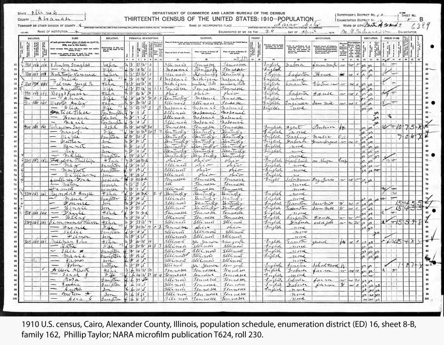 1910 U.S. census, Cairo, Alexander County, Illinois, population schedule, enumeration district (ED) 16, sheet 8-B, family 162, Phillip Taylor; NARA microfilm publication T624, roll 230.
