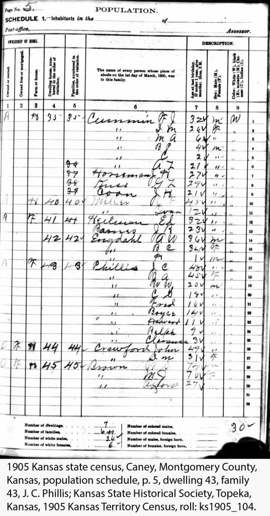 1905 Kansas state census, Caney, Montgomery County, Kansas, population schedule, p. 5, dwelling 43, family 43, J. C. Phillis; Kansas State Historical Society, Topeka, Kansas, 1905 Kansas Territory Census, roll: ks1905_104.