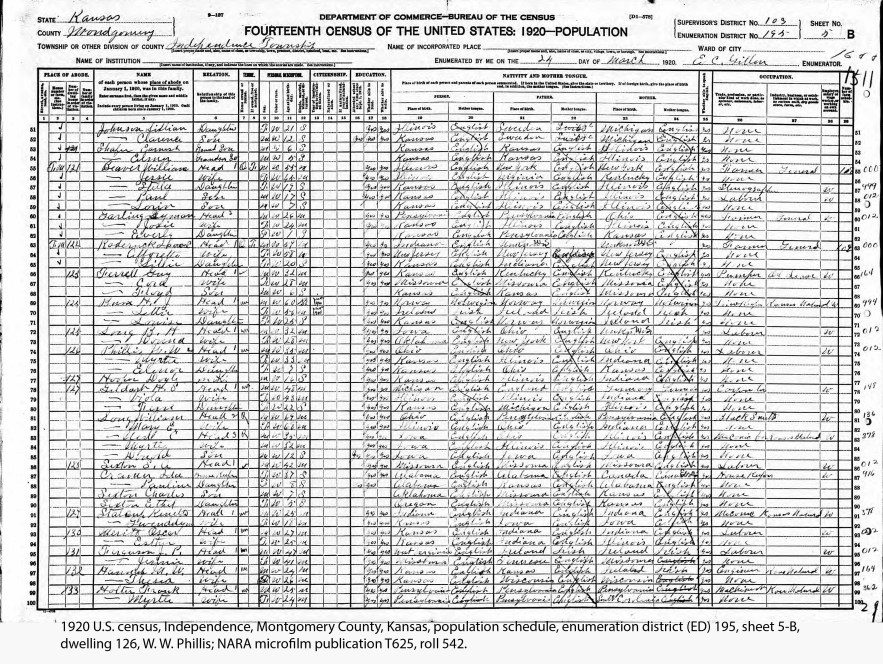 1920 U.S. census, Independence, Montgomery County, Kansas, population schedule, enumeration district (ED) 195, sheet 5-B, dwelling 126, W. W. Phillis; NARA microfilm publication T625, roll 542.