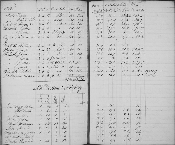 Guernsey County, Ohio Duplicate Tax Record 1827, vol. 546, p. 123, No. 11 Jefferson Township, personal property, Morris Ader.