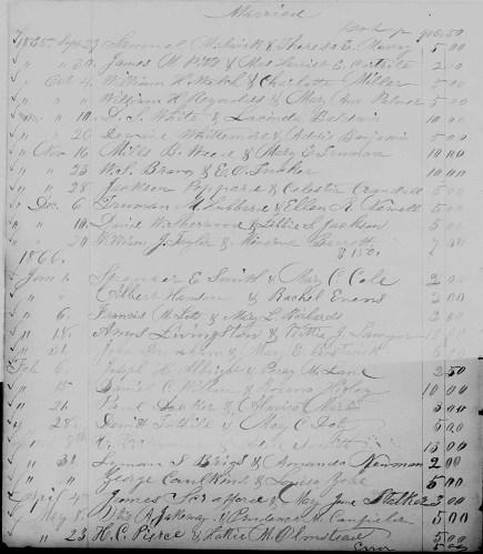 Tioga County, New York, Marriages, First Baptist Church of Owego, Dr. William Harvey King's Records, Truman M. Hubbard–Ellen R. Newell, 6 Dec 1865.
