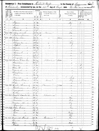 1850 U.S. census, District 2, Jefferson County, Kentucky, population schedule, p. 263 (stamped), dwelling 230, Luther Howard household.