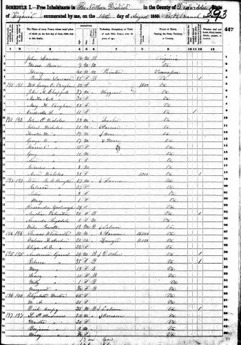 1850 U.S. census, Northern District, Dinwiddie County, Virginia, population schedule, p. 447 (stamped) 893 (penned), dwelling 230, Thomas Whitworth household.