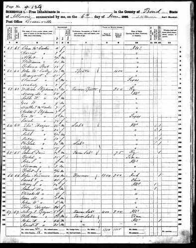 1860 U.S. census, Bond County, Illinois, population schedule, p. 129, dwelling 64, Thomas Hooper household.
