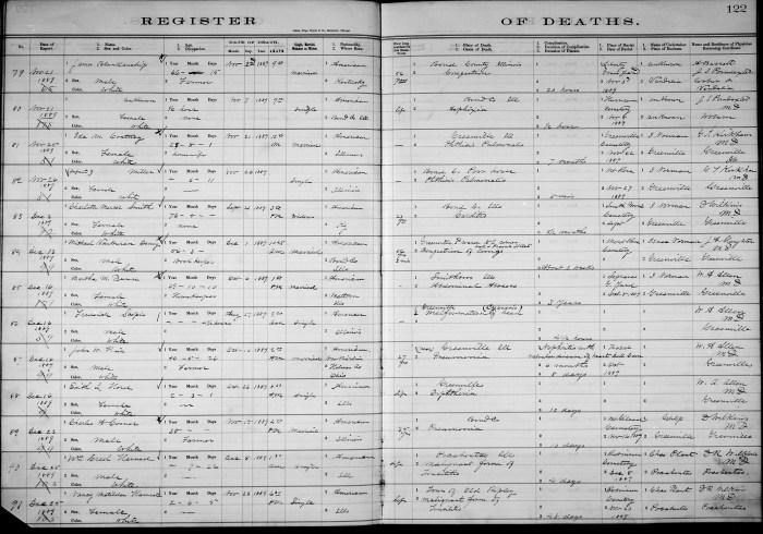 Bond County, Illinois, Register of Deaths, vol. A, p. 122, no. , Martin Van Buren, 1 Dec 1889
