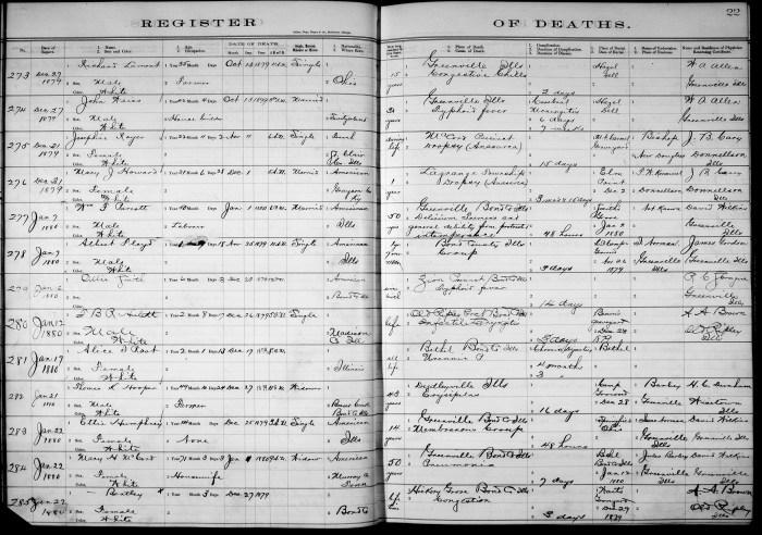 Bond County, Illinois, Register of Deaths, vol. A, p. 22, no. 282, Thomas K. Hooper, 27 Dec 1879.