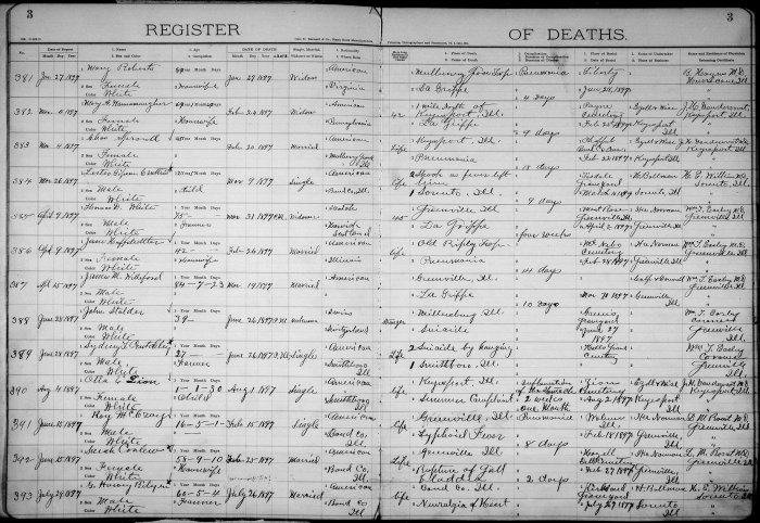 Bond County, Illinois, Register of Deaths, vol. B, p. 3, no. 385, Thomas D. White, 31 Mar 1897.