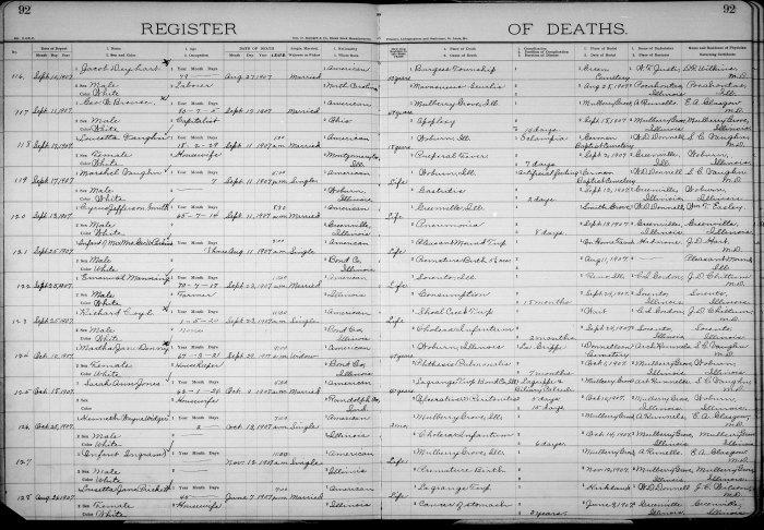 Bond County, Illinois, Register of Deaths, vol. B, p. 92, no. 120, Cyrus Jefferson Smith, 11 Sept 1907.