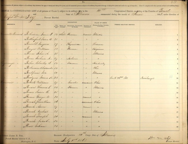 Civil War Draft Registrations, Consolidated List, Class I., 10th District, Illinois, vol. 3 of 6, p. 611, no. 1, James B. Robinson. Greenville Precinct, age 32, farmer, married, born in Illinois.