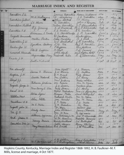 Hopkins County, Kentucky, Marriage Index and Register 1868-1892, H. B. Faulkner–M. F. Mills, license and marriage, 4 Oct 1877. Where married: C. W. Mills. Married by M. Rice. Witnesses: J. F. Mills and J. B. Brasher.