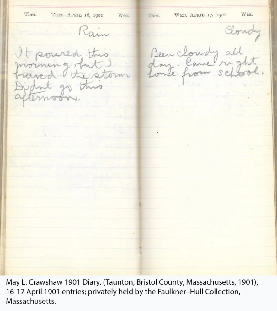 May L. Crawshaw 1901 Diary, Taunton, Bristol County, Massachusetts, 1901, 16-17 April 1901 entries