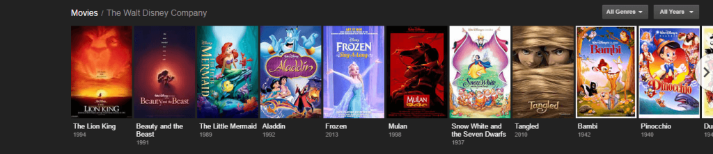 Knowledge graphs image for best Disney movies ever