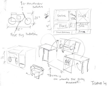 Tg Entertainment Sketch
