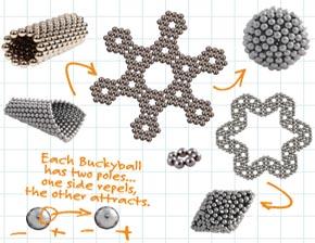 buckyballs-11.jpg