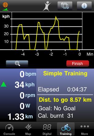 BikeBrainGraph-4.jpg