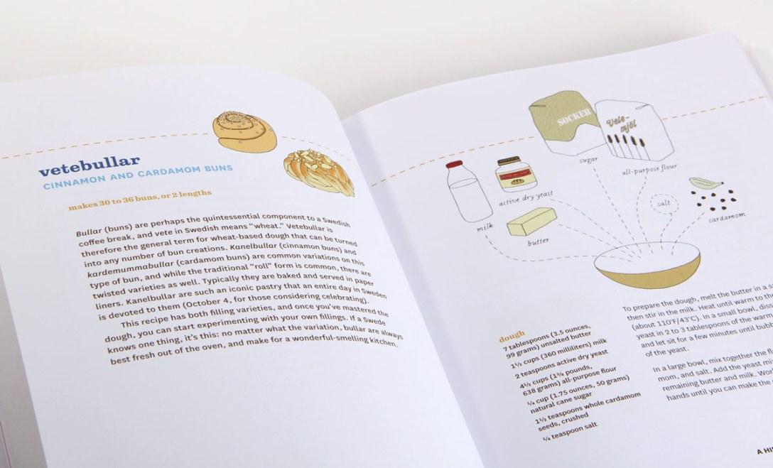 fika-book-3.jpg