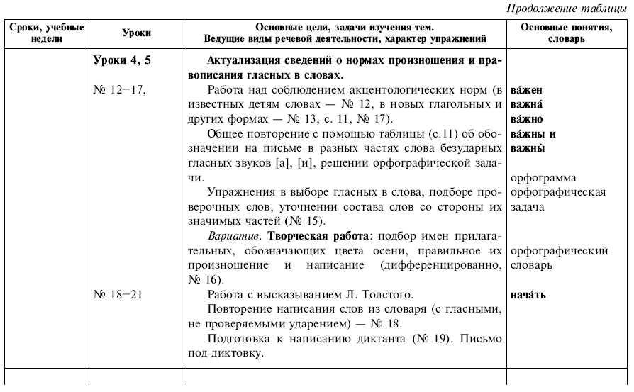 Решебник по русскому языку 4 класс ладыженская л.я желтовская о.б.калинина