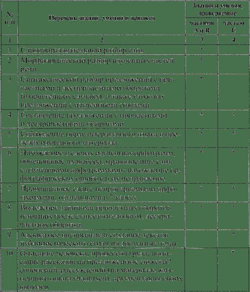 русский язык ладыженская упр 131