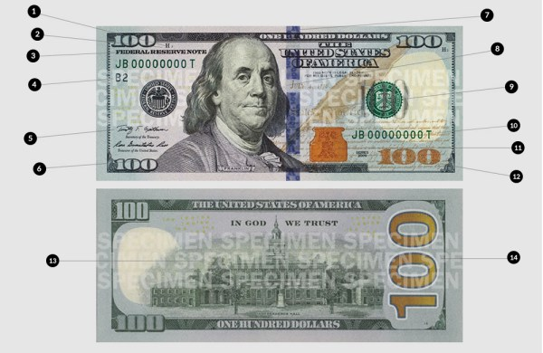 100 Bill Symbols Meaning   Cool Material