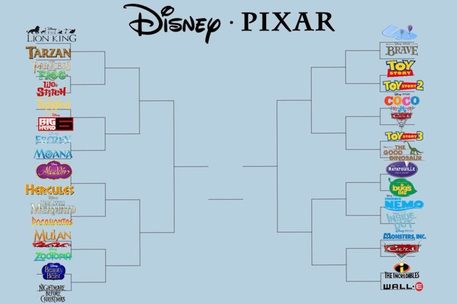 The DisneyPixar Bracket Like March Madness But For Parents