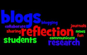 blog wordle