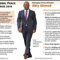 Let us strive to follow the greatest path, the path of love. Dr Abiy Ahmed. Prime Minister of Ethiopia. Nobel Peace Prize