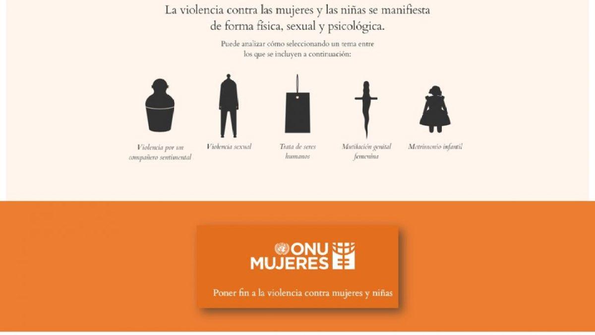 Grita contra la violencia de género. Pon fin a las violaciones africa alegria gambo alegria sin fronteras