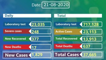 Los primeros 6 meses de Coronavirus en África, más de 1.000.000 de casos y el pico aún por llegar africa