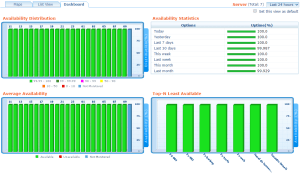 opmanager_infraestructure_view_dashboard