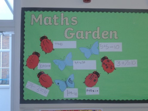 Maths Garden