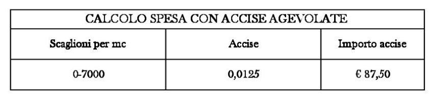 tabella-calcolo-accise-agevolate
