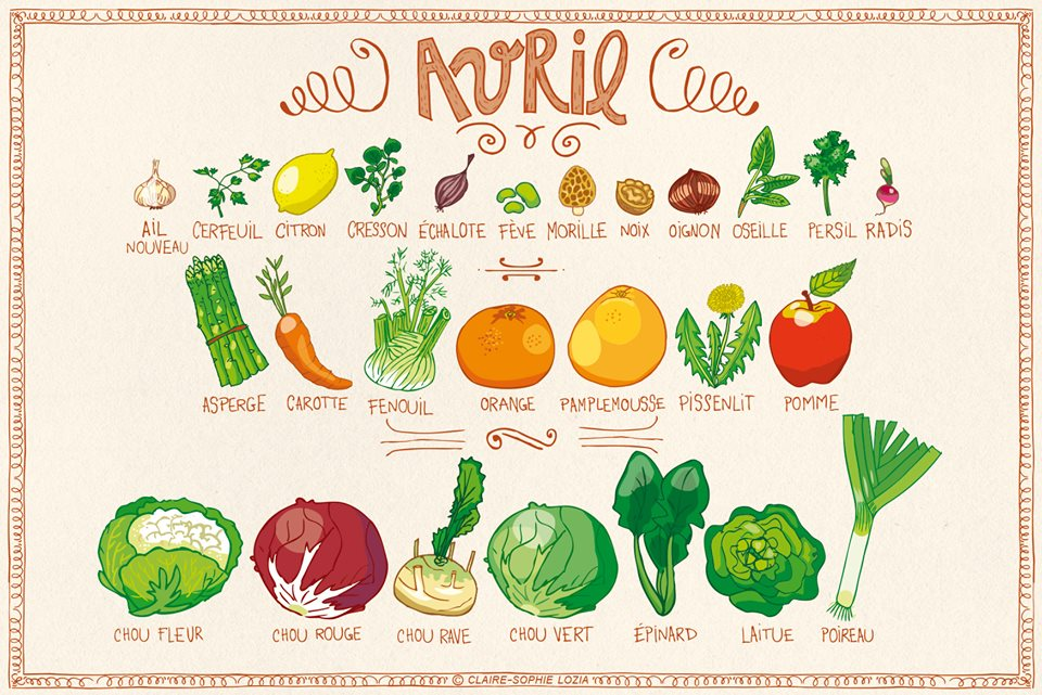 fruits-et-légumes-de-saison-avril