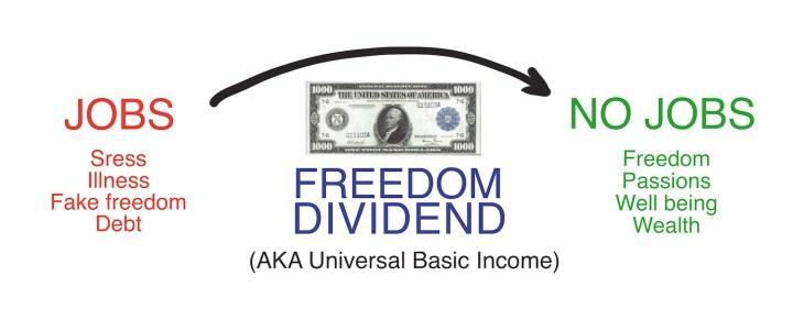 Freedom_UBI2 blogger