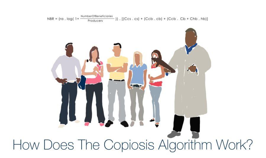 Algorithm title