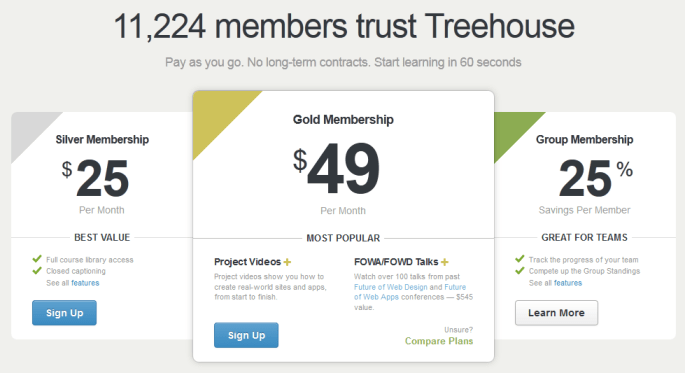 Treehouse pricing page copywriting