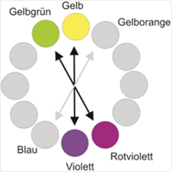 Complementary color pairs