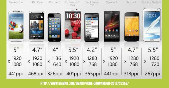 Mobile ecommerce copywriting 2013