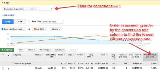 Filter in Adwords