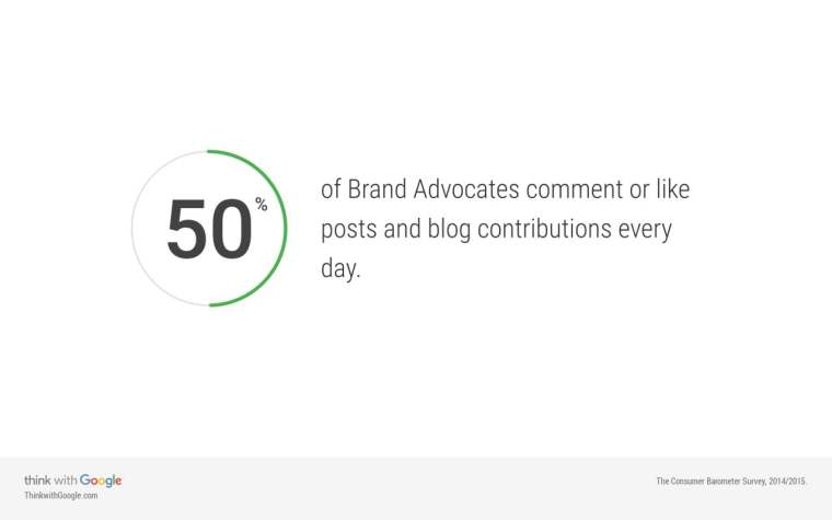 brand-advocates-comments-and-likes research from Think With Google