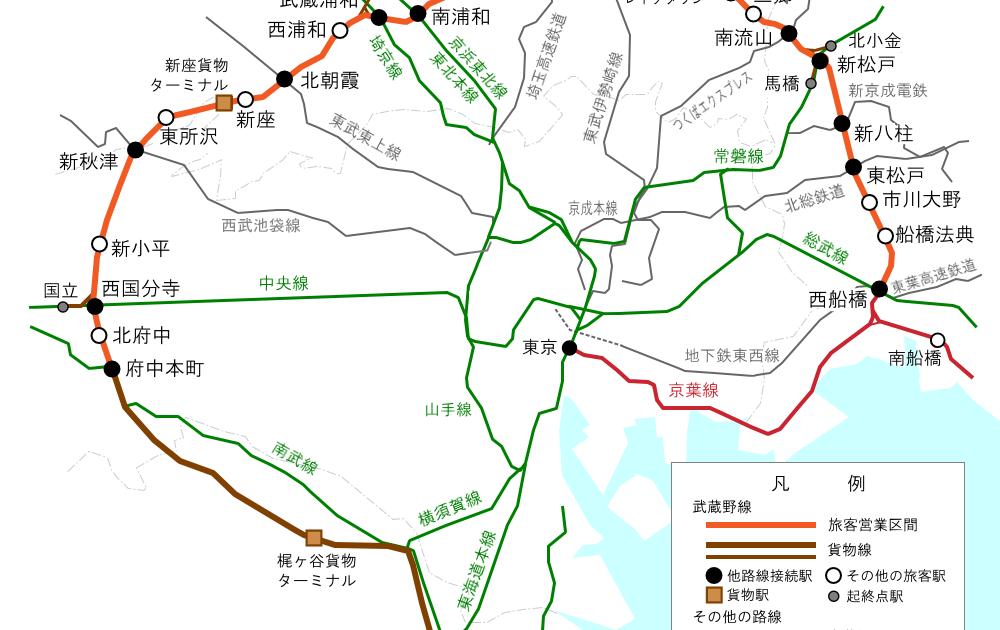 武蔵野線路線図